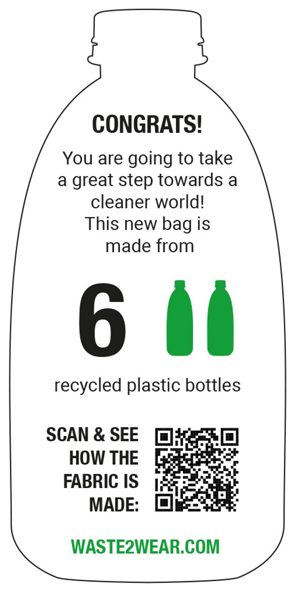 Infographic by Waste2Wear sharing how many recycled plastic bottles were used