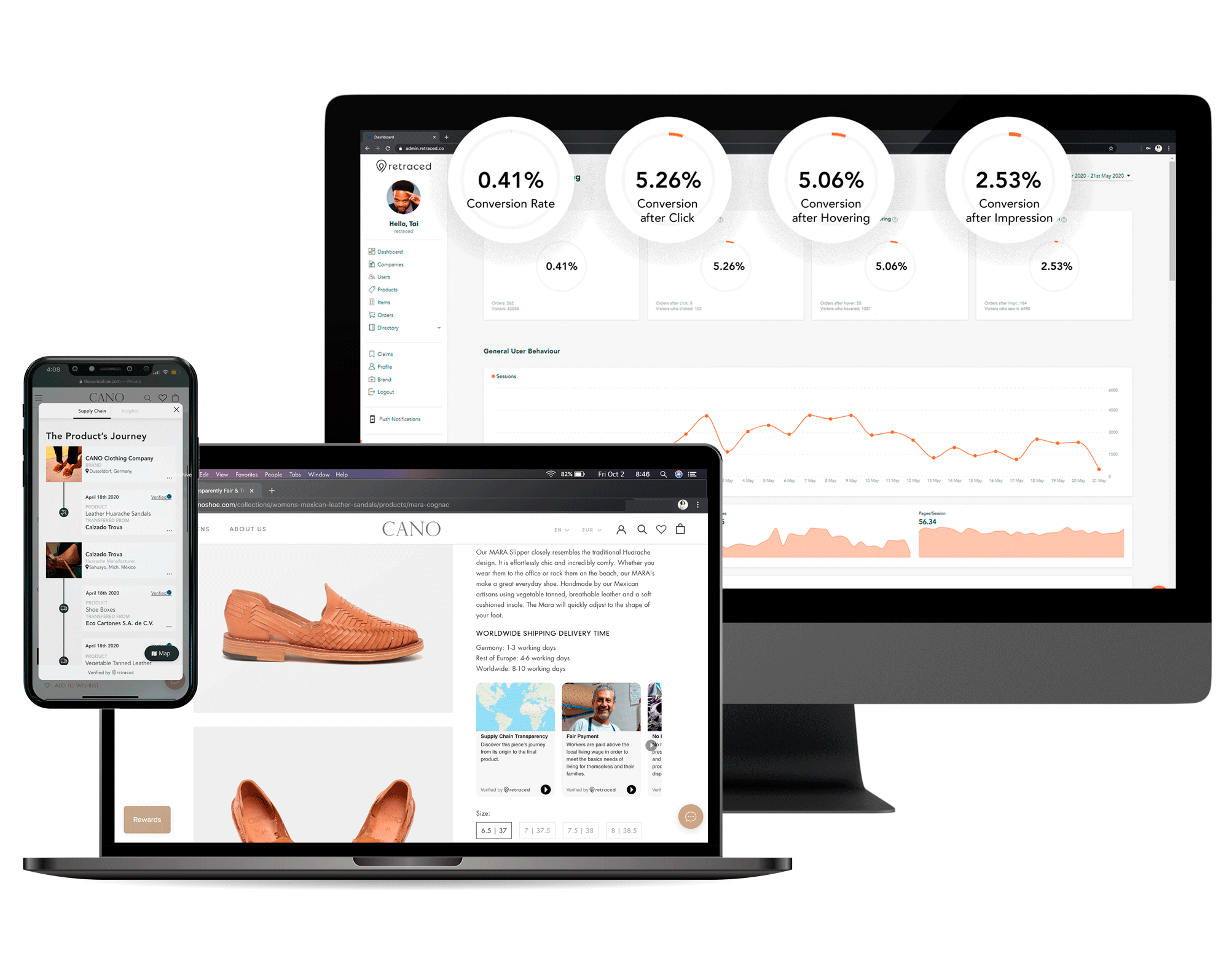 retraced dashboard with marketing anakytics excerpt overlapped by laptop with shop product page and this is overlapped by a mobile phone with the retraced product story shop overlay
