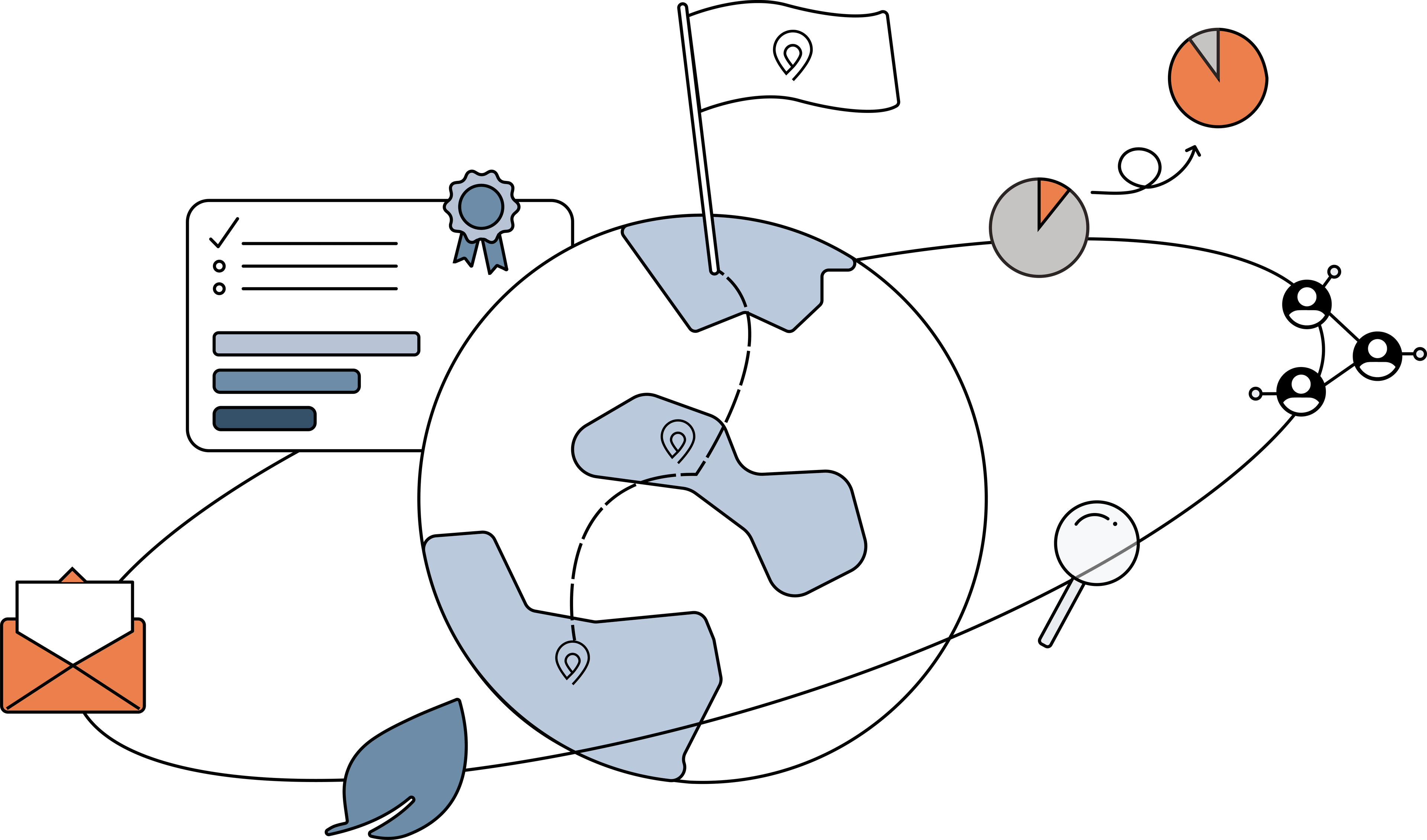 drawing of the globe with various icons and analyses and graphs orbiting the planet. On the globe is a path traced by dotted lines and features a flag with the retraced logo